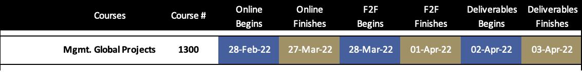GSO Program Schedule