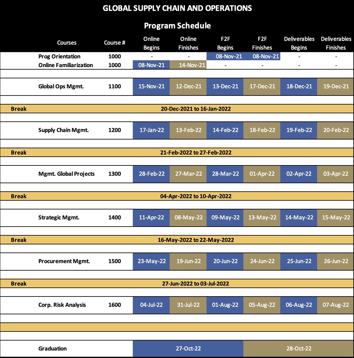 GSO_Program_Schedule